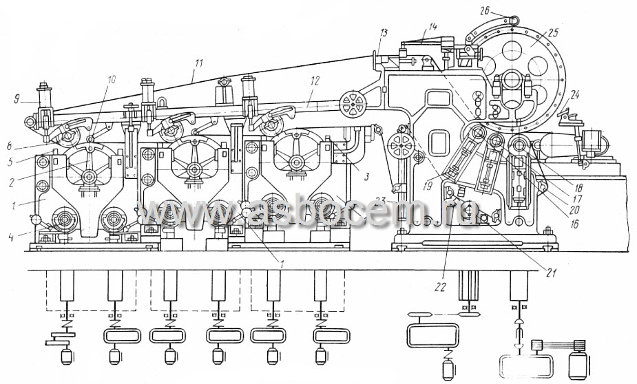 Листоформовочная машина СМ-942