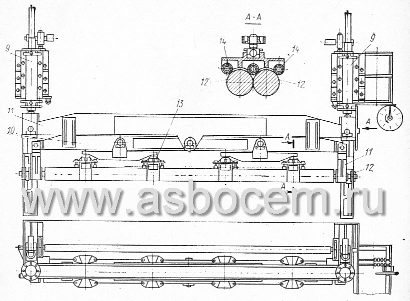 Трубоформовочная машина СМ-871